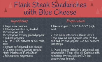 Flank Steak and Blue Cheese Recipe Card, Asheville Connection